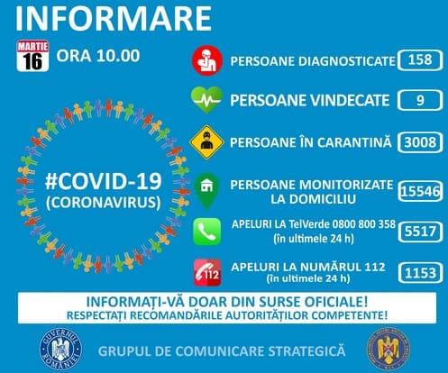 coronavirus 158