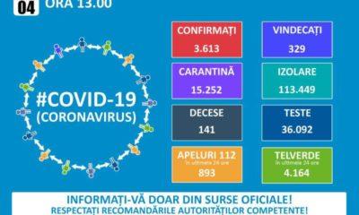 coronavirus 4 aprilie