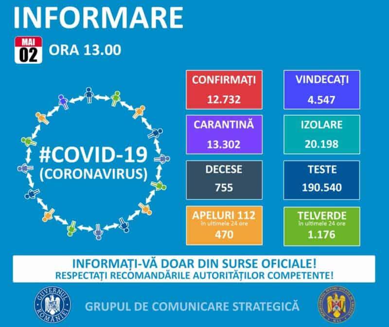 coronavirus 2 mai
