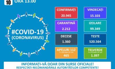 coronavirus 10 iunie